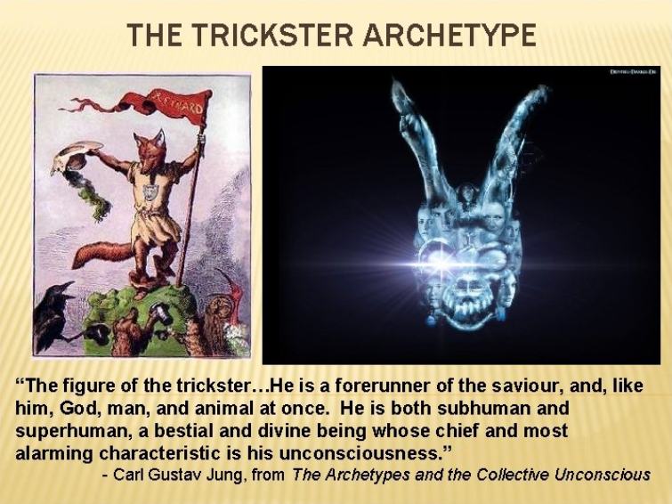 Illustrations and quote from Carl Gustav Jung depicting the Trickster Archetype